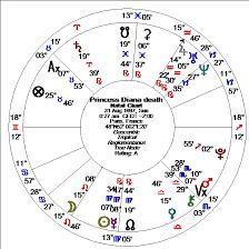 Diana Spencer Natal Chart Princess Diana Death Chart Alice Portman Astrologer
