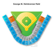 Steinbrenner Field Tickets Attractions Near Sebring Fl