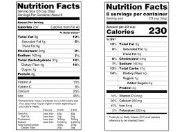 skittles food label bonfire templates nutrition in skittles nutrition label