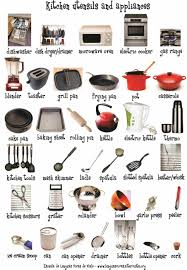 Kitchen Tools List With Names Kitchen Pictures And List Of Kitchen