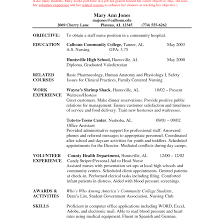 School Nurse Cover Letter Facilities Administrator Cover Letter Best