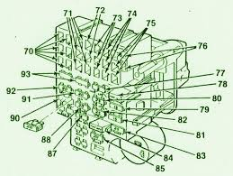 gmc sierra fuse box diagram image details 1992 gmc sierra 1500 fuse box diagram