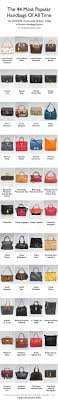 List Of Best Designer Handbags 44 Most Popular Designer Handbags Of All Time Yoogis