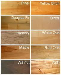 diffe types of wood flooring get similiar types lumber keywords diffe types wood rustoleum