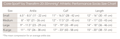 Therafirm Core Sport 20 30mmhg Athletic Performance Sock