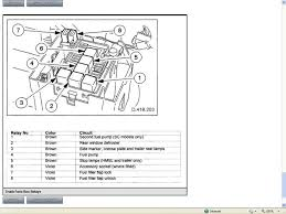 jaguar xk8 fuse box diagram wiring diagrams best jaguar xk8 fuse diagram simple wiring diagram site jaguar wiring diagram jaguar xk8 fuse box diagram
