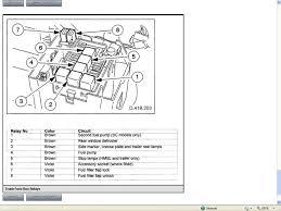 jaguar xk8 fuse box diagram wiring diagrams best jaguar xk8 fuse diagram simple wiring diagram site jaguar wiring diagram 2007 jaguar xk fuse
