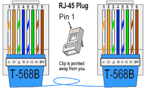 how to crimp utp cable rj 45 connector ethernet cable t 568b straight through ethernet cable