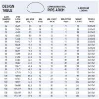 Cmp Pipe Size Chart Expository Corrugated Plastic Pipe Size Chart How To Connect