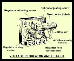 voltage regulator regulator regulator 2