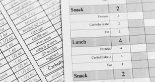 Weight Loss Tip 49 Maintain A Chart To Keep Your Weight