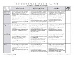 Formidable Fourth Grade Book Report Rubric For Your Assessment And