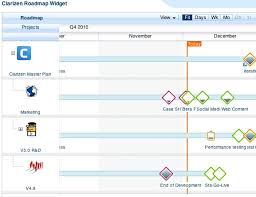 Gigaom Clarizen Add A Little Transparency To Your Projects