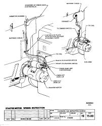 ford starter solenoid wiring diagraman wiring diagram database fresh passtime gps wiring diagram 83 in chevy starter picturesque