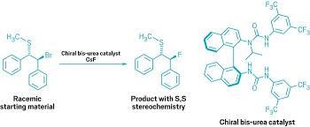Hydrogen Bonding Fetching Fluoride With Hydrogen Bonding