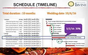 Japahindi Wedding Project Management Plan