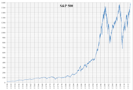 File Daily Linear Chart Of S P 500 From 1950 To 2013 Png