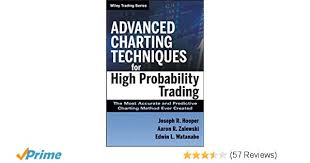 Advanced Charting Software Advanced Charting Techniques For High Probability Trading