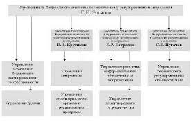 Реферат Государственная система обеспечения единства измерений  Государственная система обеспечения единства измерений