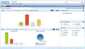 Clarizen Upgrades Saas Project Management Platform Zdnet