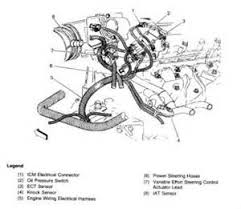 similiar pontiac grand am engine diagram keywords alero v6 engine diagram on 1999 pontiac grand am engine diagram