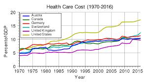 Healthcare In Austria Wikipedia