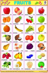 Fruits Chart 28 Photo Fruit Names Fruit Vegetable Chart