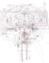 Ahn Chart Ahn Min Jeong Triangulation Blog Stunning Autobiographic