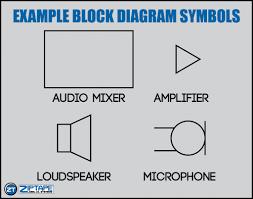 sound system block diagram the wiring diagram sound system block diagram vidim wiring diagram block diagram