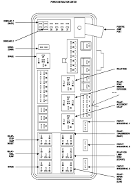 ram fuse box dodge ram a layout diagram for the fuses dodge ram fuse box wiring diagrams
