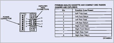 i need the wiring diagram for a 1996 ford explorer radio with 1993 93 Ford Ranger Wiring Diagram factory sub amp wiring inside 1993 ford explorer radio stereo wiring diagram 1993 ford ranger wiring diagram