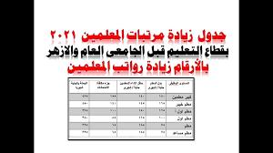 آخر أخبار أجور المعلمين فى قانون الخدمة المدنية الجديد في مصر ~ الاهرام  جدول اجور المعلمين 2021 – الوعد نيوز