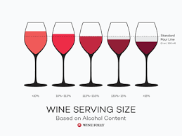 Alcohol Level Comparison Chart Alcohol Content In Wine And Other Drinks Infographic