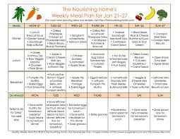 weekly meal planning for two weekly meal plans for two ender realtypark co
