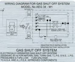 label system (wiring diagram) remote release r 102 ansul awfs fire suppression system wiring diagram label system (wiring diagram) remote release r 102 ansul