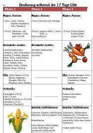 eiweiß diät ernährungsplan pdf