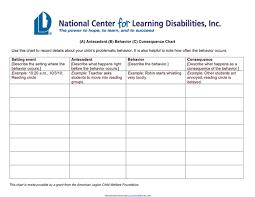 Abc Behaviour Chart Example 4 Abc Chart Templates Free Templates In Doc Ppt Pdf Xls