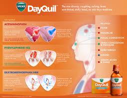 Amazon Com Vicks Dayquil Cold Flu Multi Symptom Relief 16