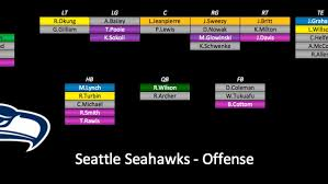 Cardinals Depth Chart 2015 2015 Depth Charts Update Seattle Seahawks Pff News