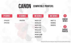 3 Small Black Printer Ink Cartridges Yoyoink