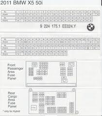 fuse diagram for 97 bmw wiring library diagram 1997 bmw 328i fuse box diagram