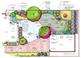 Small Picture Designing A Garden Layout aralsacom