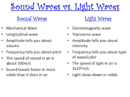 word essay on light and sound waves pujckaqca 100 word essay on light and sound waves can you write my essay for me yes we can uk assignments offer a professional writing and proofreading