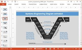 animated system engineering powerpoint template v model diagrams system engineering powerpoint diagram