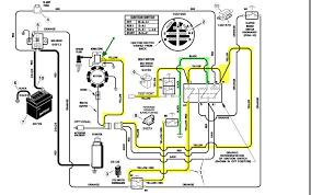 wiring diagram for husqvarna zero turn mower awesome diagram lawn lawn mower wire diagram wiring diagram for husqvarna zero turn mower awesome diagram lawn mower ignition switch diagram