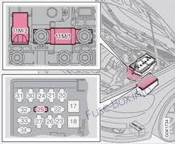 volvo s40 (2004 2012) \u003c fuse box diagram volvo s40 fuse box cigarette lighter at Volvo S40 Fuse Box