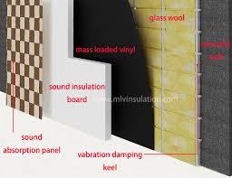 soundproof walls mlv insulation