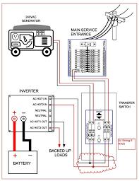 transpec 7000 wiring diagram,wiring \u2022 vabizi com generac control wiring harness at Generac Wiring Harness
