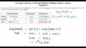 example solving a percent mixture problem using a linear equation