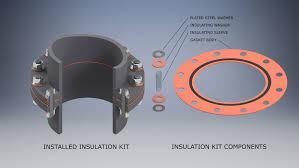 Viton Gasket Torque Chart Cathodic Insulation Kits Txg Industries
